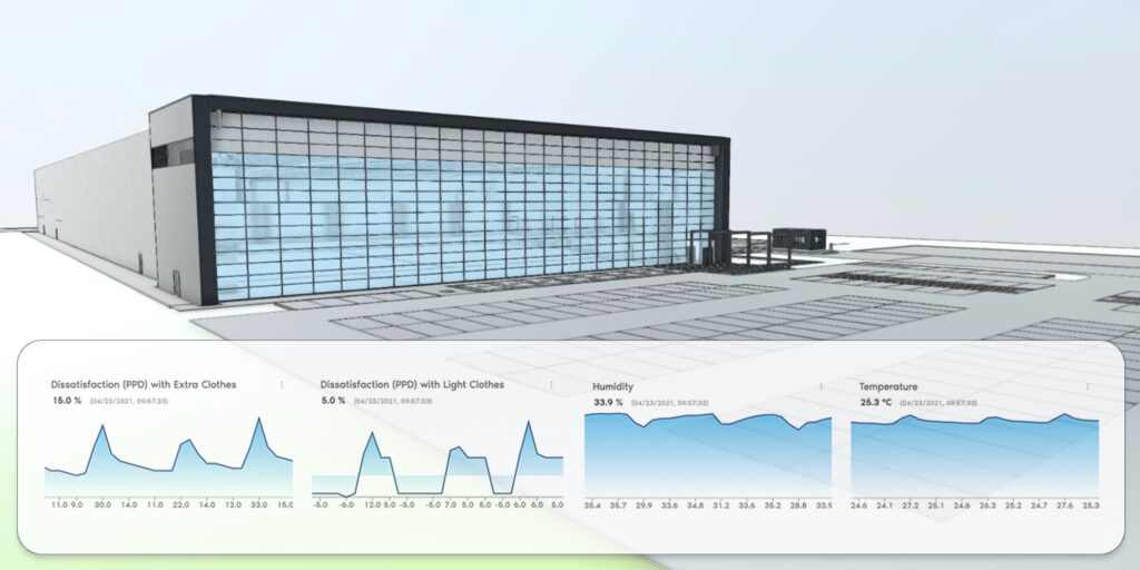 The Future of Industrial Warehousing